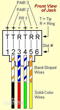 RJ11 Ethernet щепсел